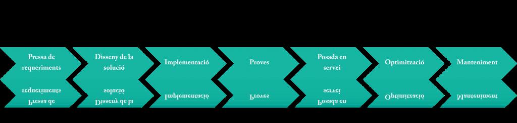 Cadena Valor 1